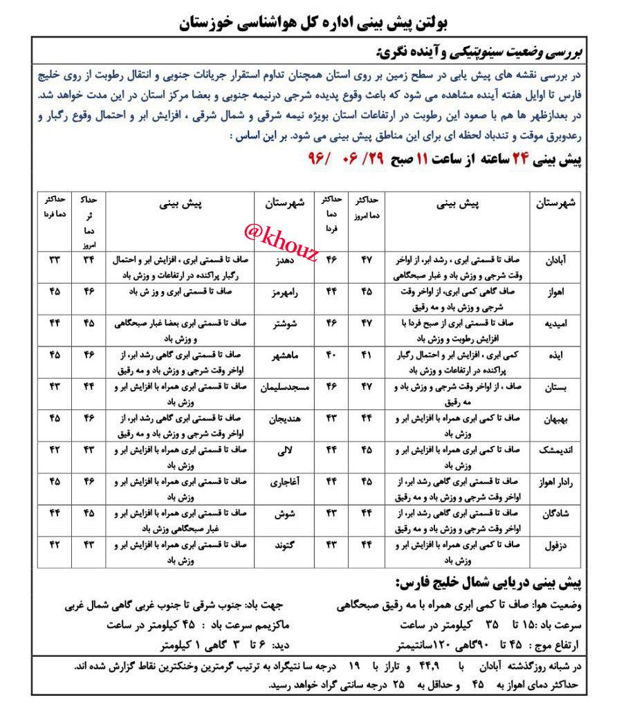 پیش بینی وضع هوای شهرستان های استان خوزستان در تاریخ  29 شهریور96