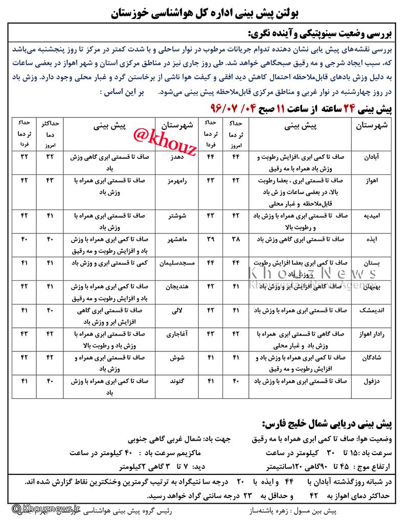 پیش بینی وضع هوای شهرستان های استان خوزستان در تاریخ  4مهر96